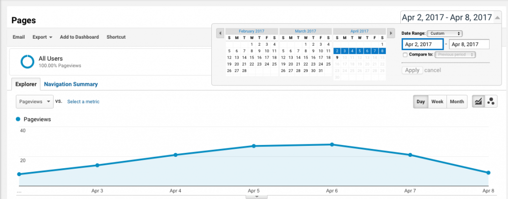 Google Analytics - Setting a Date Range