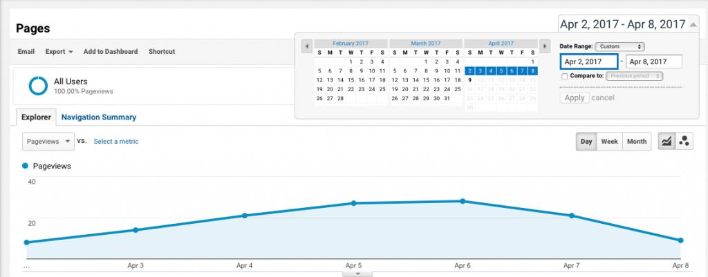 Google Analytics - Setting a Date Range