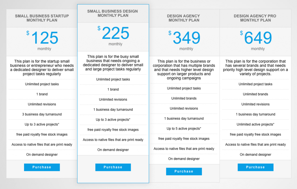 Unlimited Monthly Design Plans & Pricing