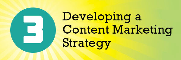 Developing a content marketing strategy header